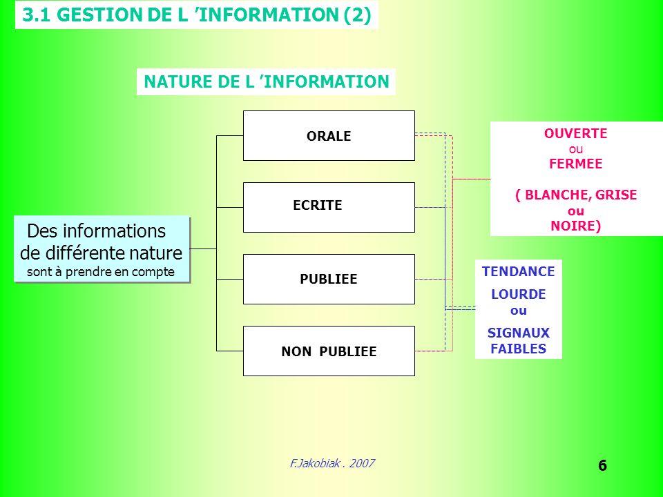 F.Jakobiak. 2007 6 Des informations de différente nature sont à prendre en compte Des informations de différente nature sont à prendre en compte NATUR
