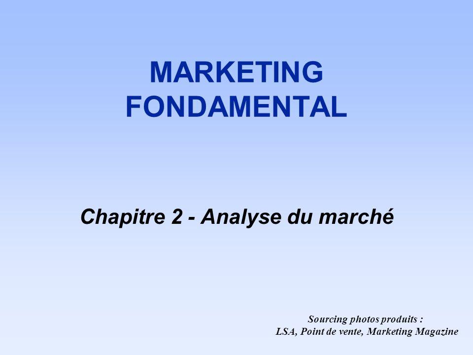 MARKETING FONDAMENTAL Chapitre 2 - Analyse du marché Sourcing photos produits : LSA, Point de vente, Marketing Magazine