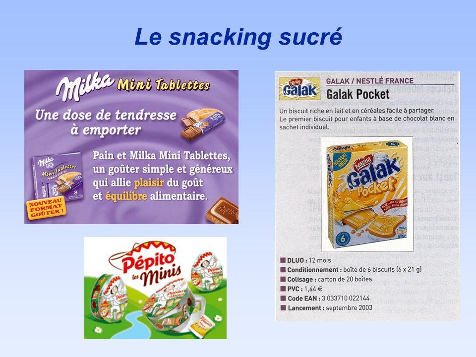 Le snacking sucré