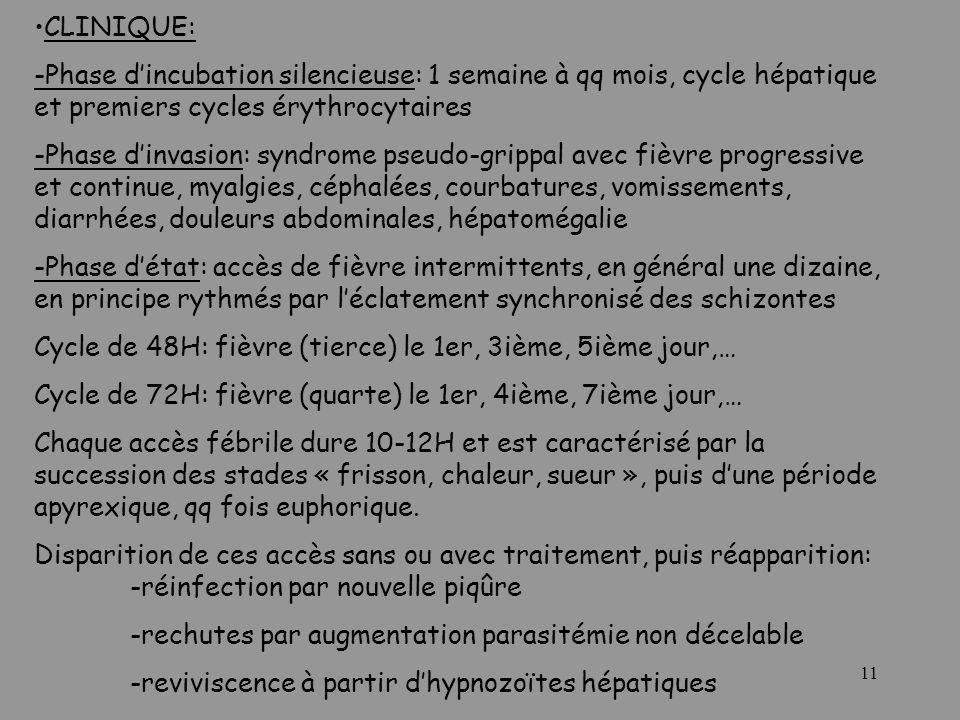 11 CLINIQUE: -Phase dincubation silencieuse: 1 semaine à qq mois, cycle hépatique et premiers cycles érythrocytaires -Phase dinvasion: syndrome pseudo