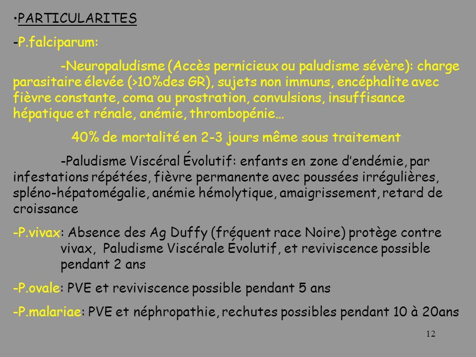 12 PARTICULARITES -P.falciparum: -Neuropaludisme (Accès pernicieux ou paludisme sévère): charge parasitaire élevée (>10%des GR), sujets non immuns, en