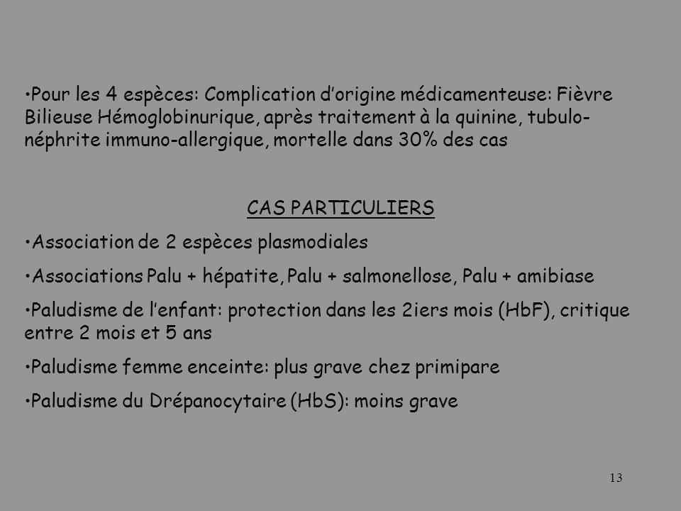 13 Pour les 4 espèces: Complication dorigine médicamenteuse: Fièvre Bilieuse Hémoglobinurique, après traitement à la quinine, tubulo- néphrite immuno-