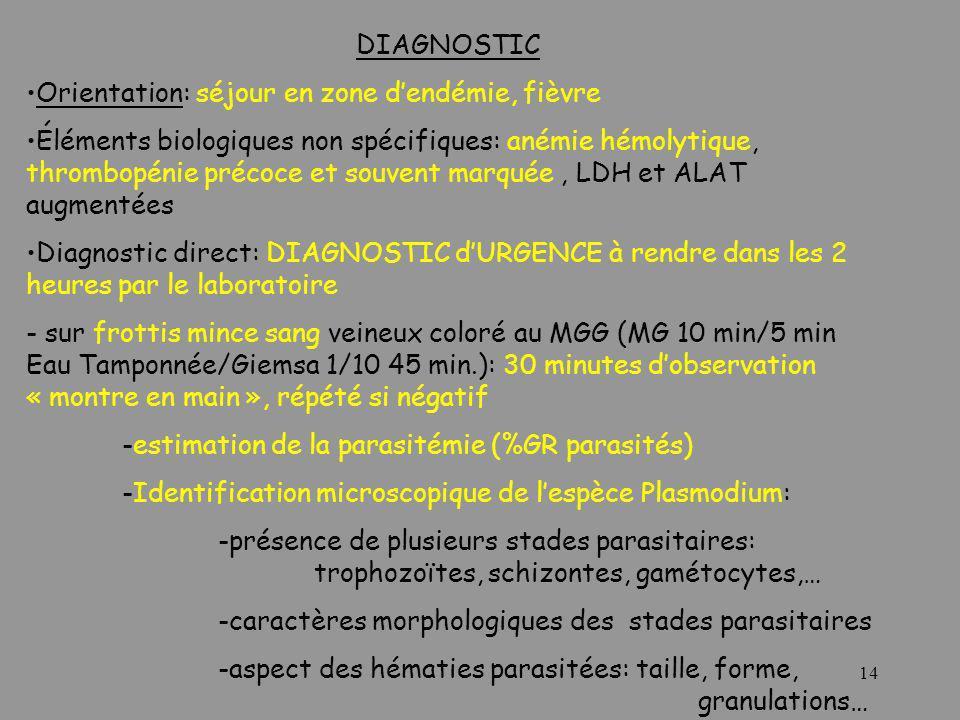 14 DIAGNOSTIC Orientation: séjour en zone dendémie, fièvre Éléments biologiques non spécifiques: anémie hémolytique, thrombopénie précoce et souvent m
