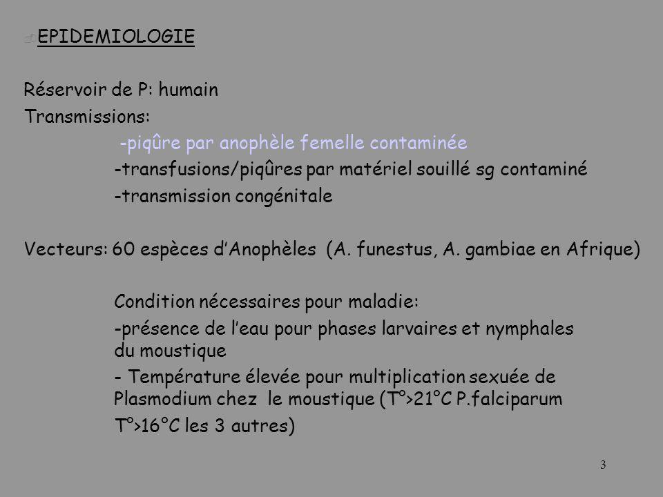 3 EPIDEMIOLOGIE Réservoir de P: humain Transmissions: -piqûre par anophèle femelle contaminée -transfusions/piqûres par matériel souillé sg contaminé