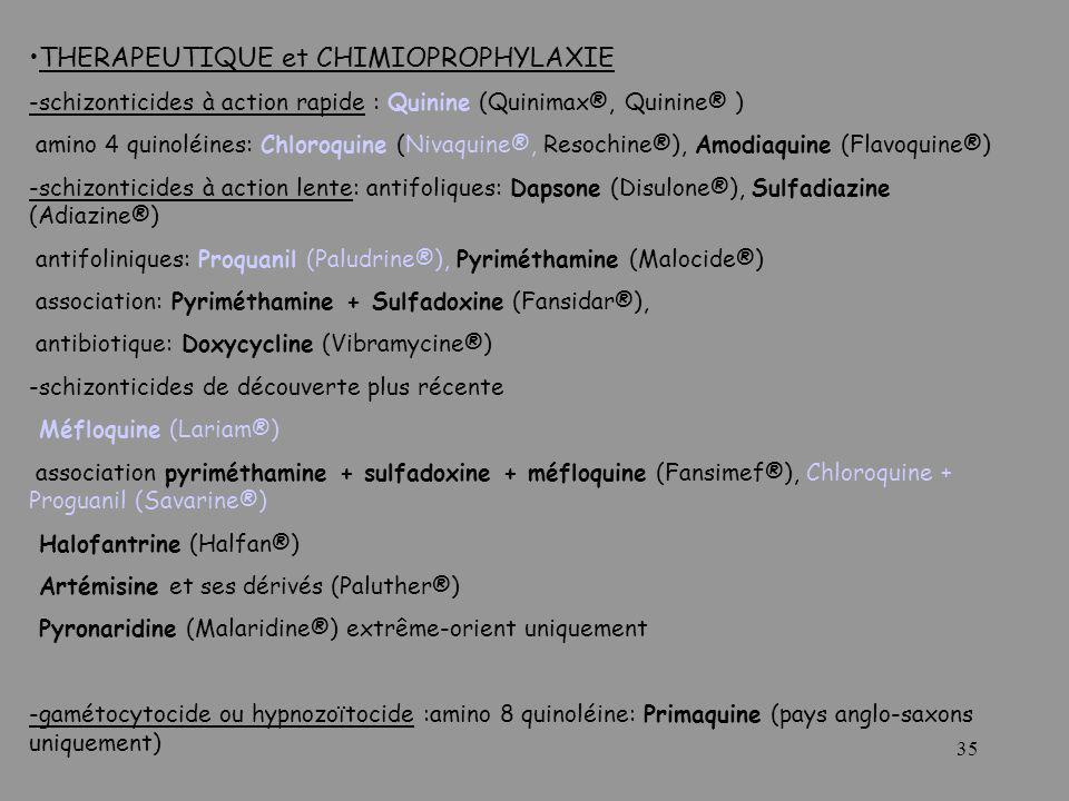 35 THERAPEUTIQUE et CHIMIOPROPHYLAXIE -schizonticides à action rapide : Quinine (Quinimax®, Quinine® ) amino 4 quinoléines: Chloroquine (Nivaquine®, Resochine®), Amodiaquine (Flavoquine®) -schizonticides à action lente: antifoliques: Dapsone (Disulone®), Sulfadiazine (Adiazine®) antifoliniques: Proquanil (Paludrine®), Pyriméthamine (Malocide®) association: Pyriméthamine + Sulfadoxine (Fansidar®), antibiotique: Doxycycline (Vibramycine®) -schizonticides de découverte plus récente Méfloquine (Lariam®) association pyriméthamine + sulfadoxine + méfloquine (Fansimef®), Chloroquine + Proguanil (Savarine®) Halofantrine (Halfan®) Artémisine et ses dérivés (Paluther®) Pyronaridine (Malaridine®) extrême-orient uniquement -gamétocytocide ou hypnozoïtocide :amino 8 quinoléine: Primaquine (pays anglo-saxons uniquement)