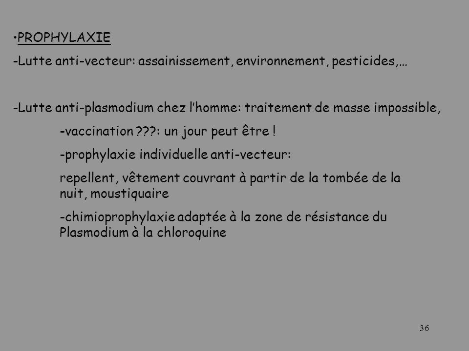 36 PROPHYLAXIE -Lutte anti-vecteur: assainissement, environnement, pesticides,… -Lutte anti-plasmodium chez lhomme: traitement de masse impossible, -v