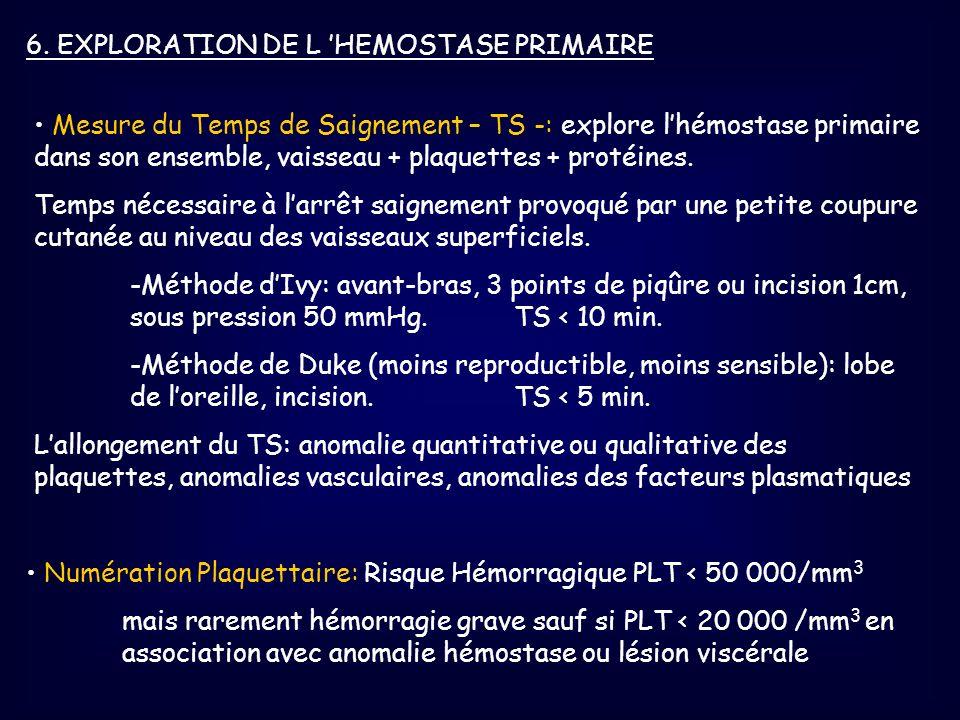 6. EXPLORATION DE L HEMOSTASE PRIMAIRE Mesure du Temps de Saignement – TS -: explore lhémostase primaire dans son ensemble, vaisseau + plaquettes + pr