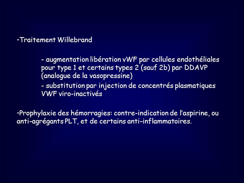 Traitement Willebrand - augmentation libération vWF par cellules endothéliales pour type 1 et certains types 2 (sauf 2b) par DDAVP (analogue de la vas