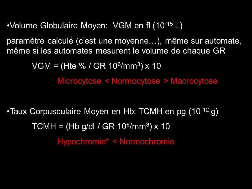 Concentration Corpusculaire Moyenne en Hb: CCMH en % (g/dl) CCMH = (Hb g/dl / Ht %) x 100 Hypochromie* < Normochromie *La CCMH est considérée comme un indice moins sensible de lhypochromie que la TCMH dans les anémies, en effet la TCMH diminue avant la CCMH dans linstallation dun cas danémie Indice de distribution des Rouges: IDR % Coefficient (calculé par automate) de variation des volumes de la population de GR IDR = (K x SD) / VGM Augmentation de IDR : Anisocytose