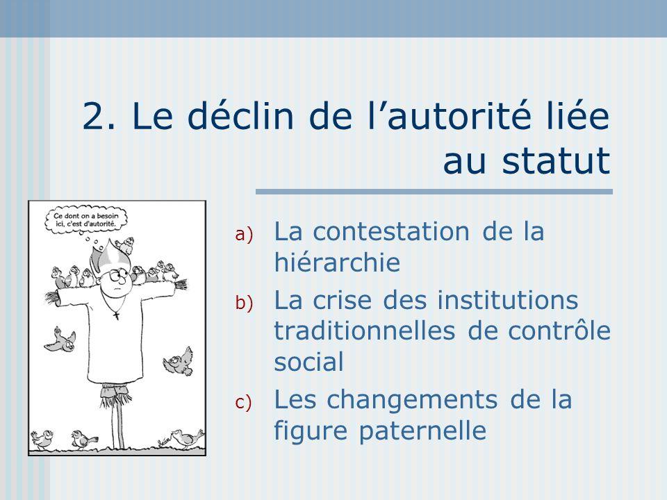 2. Le déclin de lautorité liée au statut a) La contestation de la hiérarchie b) La crise des institutions traditionnelles de contrôle social c) Les ch