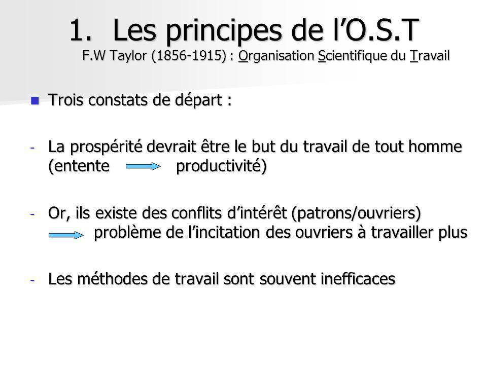 1.Les principes de lO.S.T F.W Taylor (1856-1915) : Organisation Scientifique du Travail Trois constats de départ : Trois constats de départ : - La pro