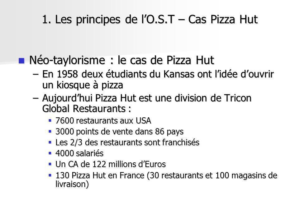 1. Les principes de lO.S.T – Cas Pizza Hut Néo-taylorisme : le cas de Pizza Hut Néo-taylorisme : le cas de Pizza Hut –En 1958 deux étudiants du Kansas