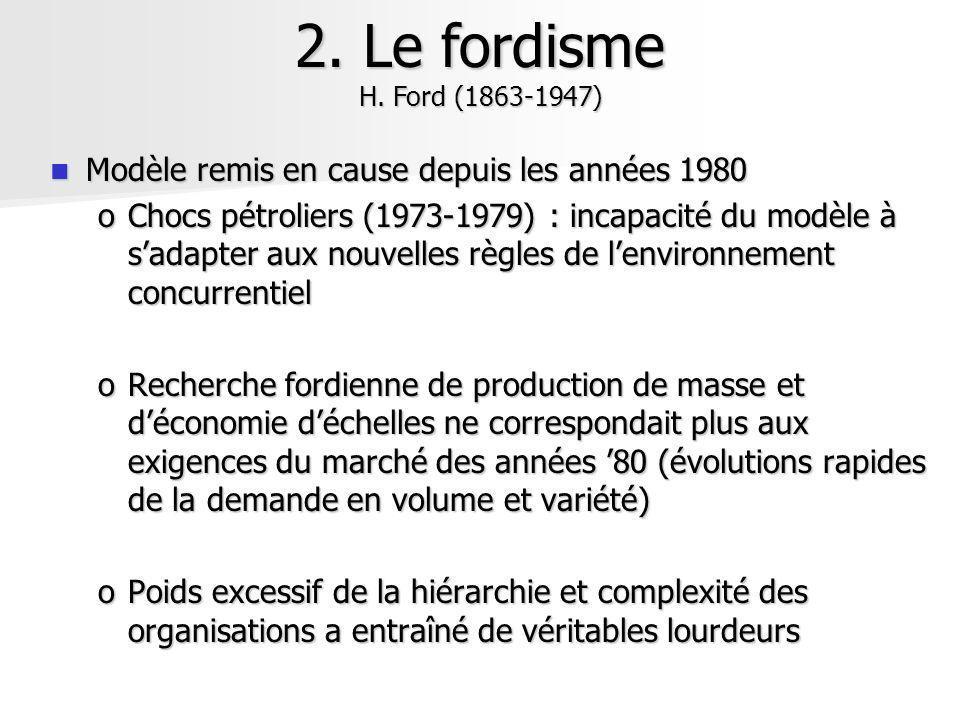 Modèle remis en cause depuis les années 1980 Modèle remis en cause depuis les années 1980 oChocs pétroliers (1973-1979) : incapacité du modèle à sadap
