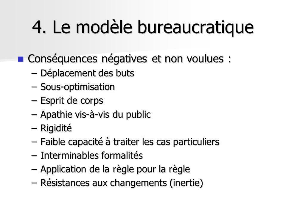 4. Le modèle bureaucratique Conséquences négatives et non voulues : Conséquences négatives et non voulues : –Déplacement des buts –Sous-optimisation –