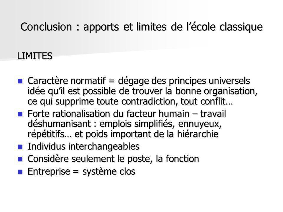 Conclusion : apports et limites de lécole classique LIMITES Caractère normatif = dégage des principes universels idée quil est possible de trouver la