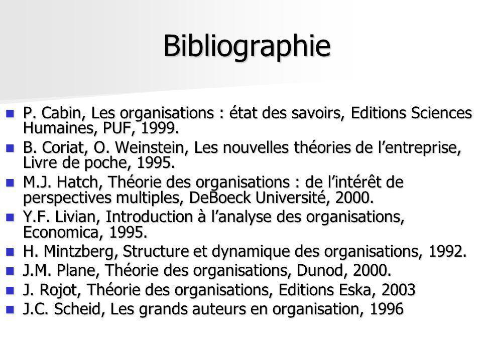 Bibliographie P. Cabin, Les organisations : état des savoirs, Editions Sciences Humaines, PUF, 1999. P. Cabin, Les organisations : état des savoirs, E