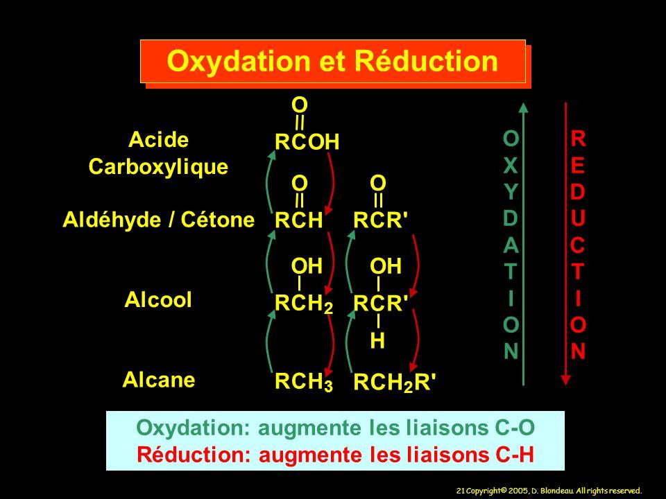 21 Copyright© 2005, D. Blondeau. All rights reserved. Oxydation et Réduction Acide Carboxylique Aldéhyde / Cétone Alcool Alcane RCOH O RCH O RCR' O RC