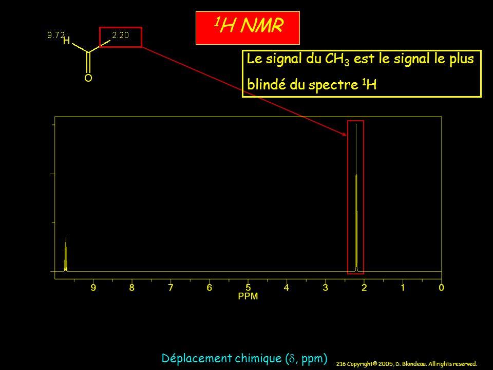 216 Copyright© 2005, D. Blondeau. All rights reserved. Déplacement chimique (, ppm) 1 H NMR Le signal du CH 3 est le signal le plus blindé du spectre
