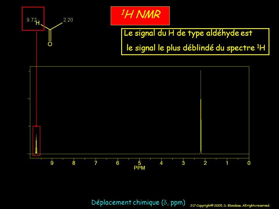 217 Copyright© 2005, D. Blondeau. All rights reserved. Déplacement chimique (, ppm) 1 H NMR Le signal du H de type aldéhyde est le signal le plus débl