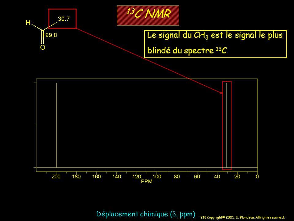 218 Copyright© 2005, D. Blondeau. All rights reserved. Déplacement chimique (, ppm) 13 C NMR Le signal du CH 3 est le signal le plus blindé du spectre