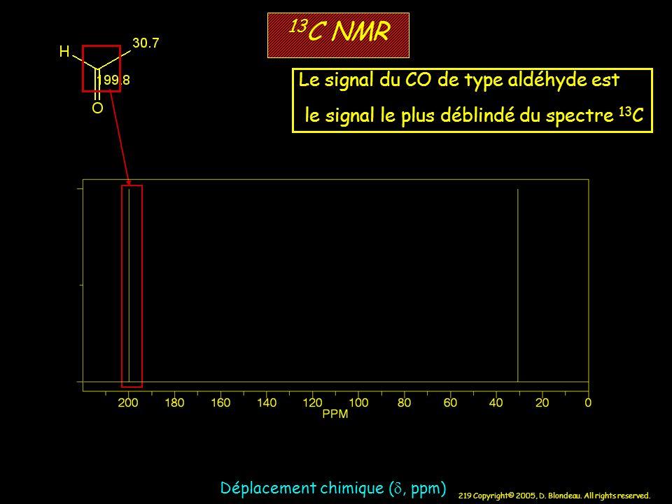 219 Copyright© 2005, D. Blondeau. All rights reserved. Déplacement chimique (, ppm) 13 C NMR Le signal du CO de type aldéhyde est le signal le plus dé