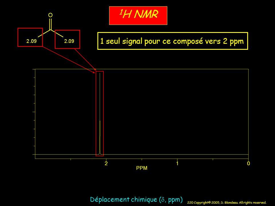 220 Copyright© 2005, D. Blondeau. All rights reserved. Déplacement chimique (, ppm) 1 H NMR 1 seul signal pour ce composé vers 2 ppm