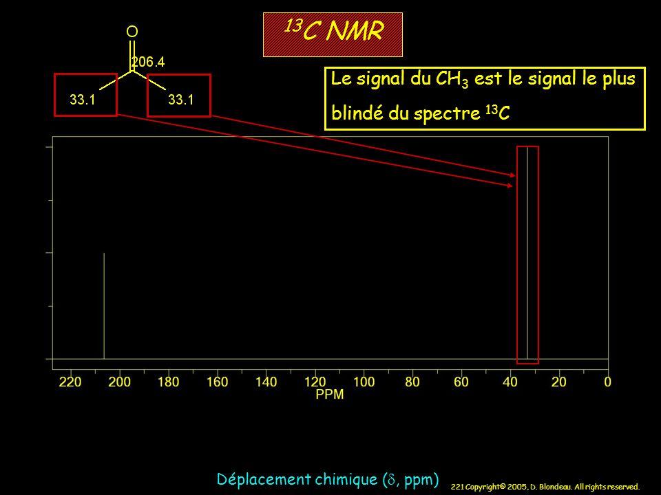 221 Copyright© 2005, D. Blondeau. All rights reserved. Déplacement chimique (, ppm) 13 C NMR Le signal du CH 3 est le signal le plus blindé du spectre