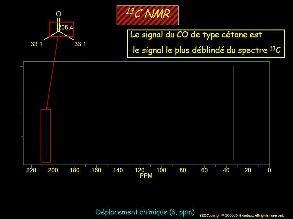 222 Copyright© 2005, D. Blondeau. All rights reserved. Déplacement chimique (, ppm) 13 C NMR Le signal du CO de type cétone est le signal le plus débl