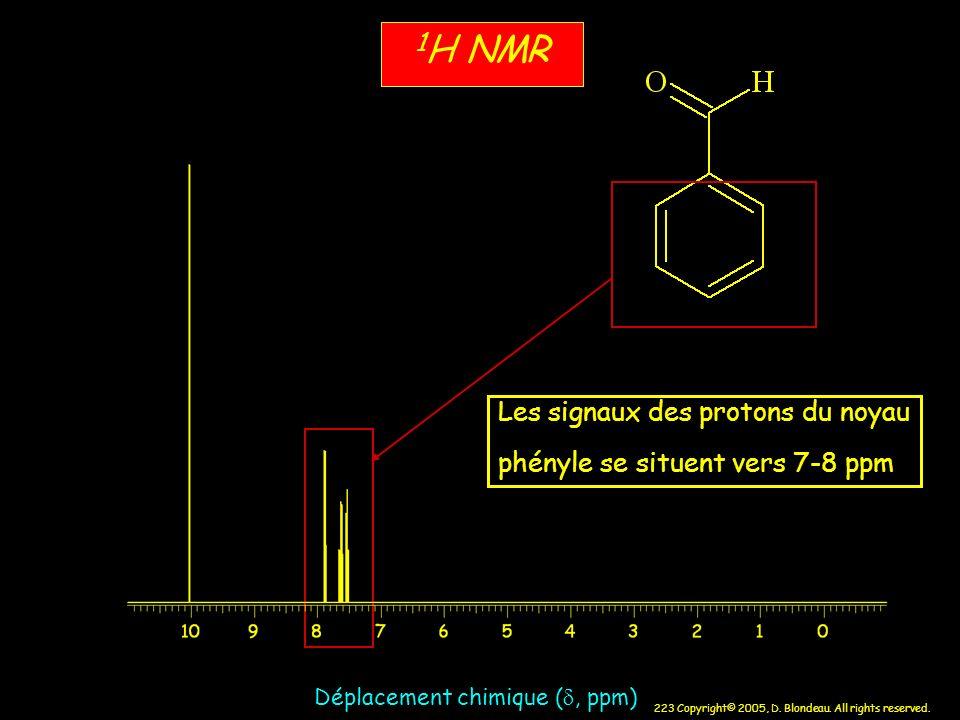 223 Copyright© 2005, D. Blondeau. All rights reserved. Déplacement chimique (, ppm) 1 H NMR Les signaux des protons du noyau phényle se situent vers 7