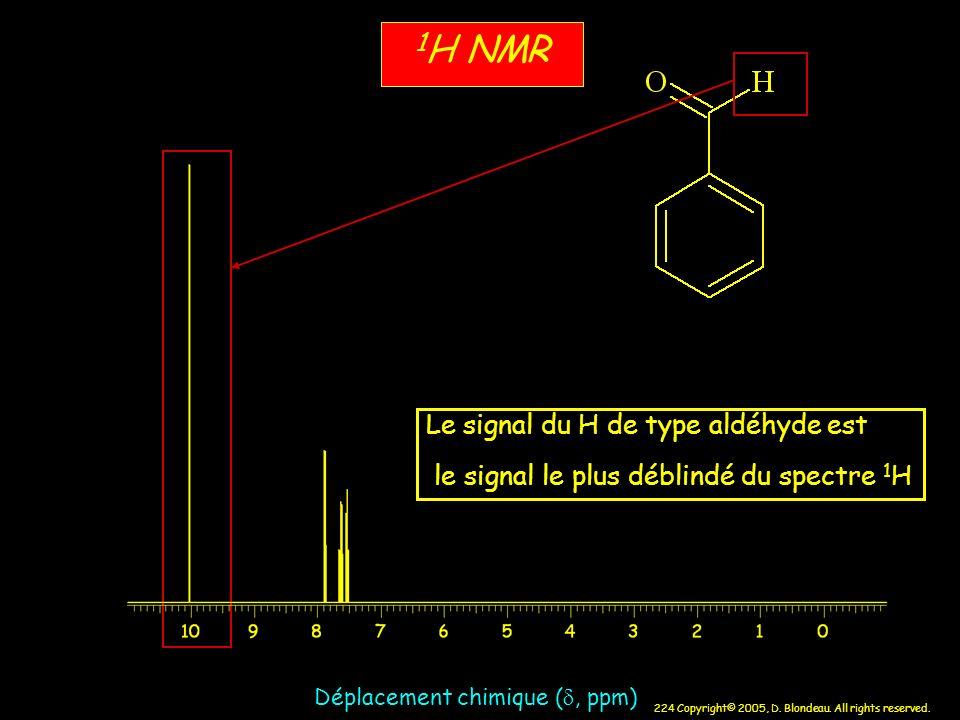 224 Copyright© 2005, D. Blondeau. All rights reserved. Déplacement chimique (, ppm) 1 H NMR Le signal du H de type aldéhyde est le signal le plus débl