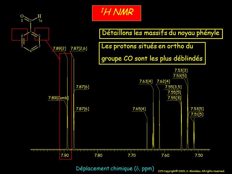 225 Copyright© 2005, D. Blondeau. All rights reserved. Déplacement chimique (, ppm) 1 H NMR Détaillons les massifs du noyau phényle Les protons situés