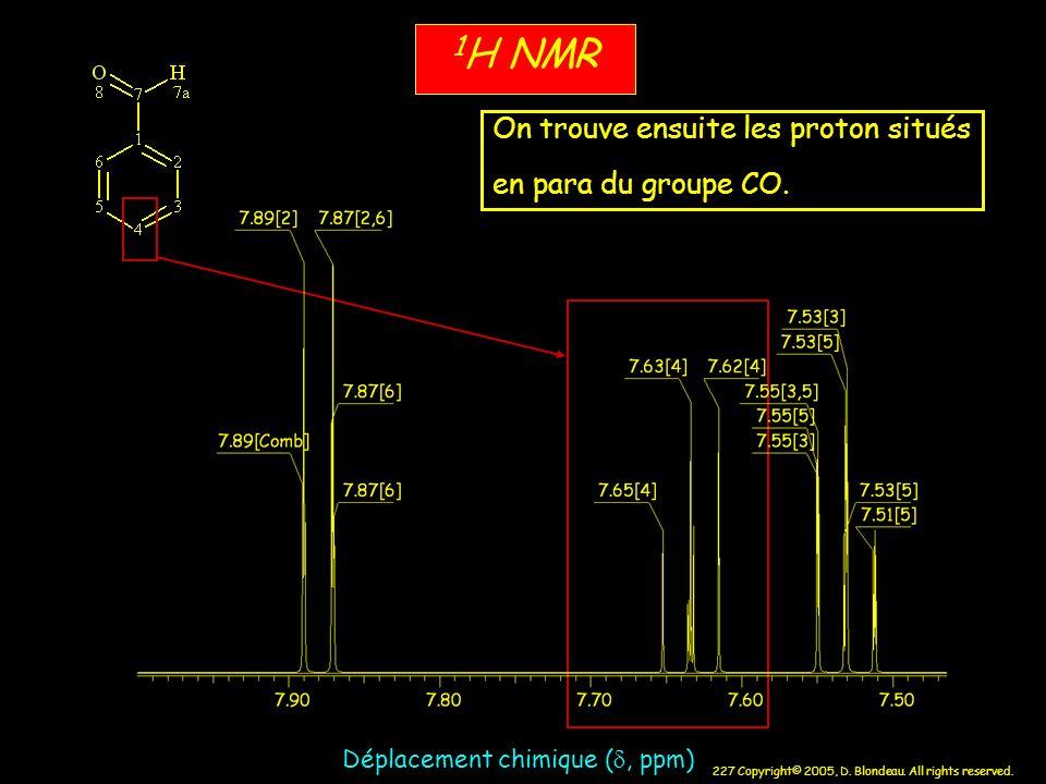 227 Copyright© 2005, D. Blondeau. All rights reserved. Déplacement chimique (, ppm) 1 H NMR On trouve ensuite les proton situés en para du groupe CO.