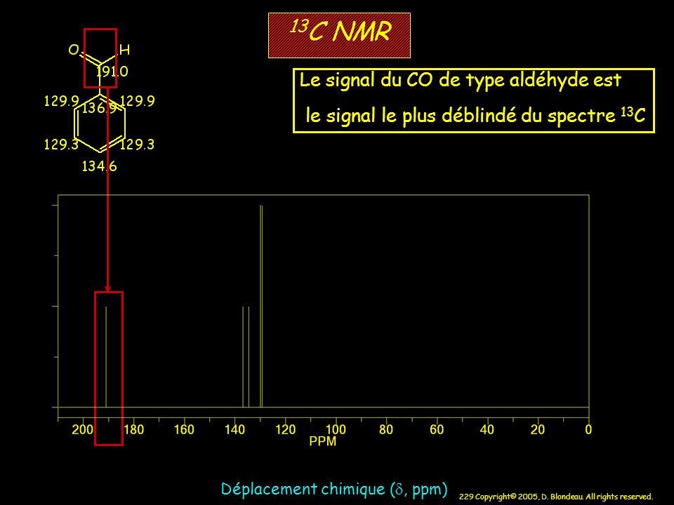 229 Copyright© 2005, D. Blondeau. All rights reserved. Déplacement chimique (, ppm) 13 C NMR Le signal du CO de type aldéhyde est le signal le plus dé