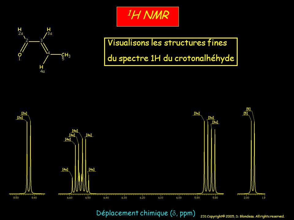 231 Copyright© 2005, D. Blondeau. All rights reserved. 1 H NMR Déplacement chimique (, ppm) Visualisons les structures fines du spectre 1H du crotonal