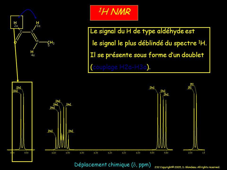 232 Copyright© 2005, D. Blondeau. All rights reserved. 1 H NMR Déplacement chimique (, ppm) Le signal du H de type aldéhyde est le signal le plus débl