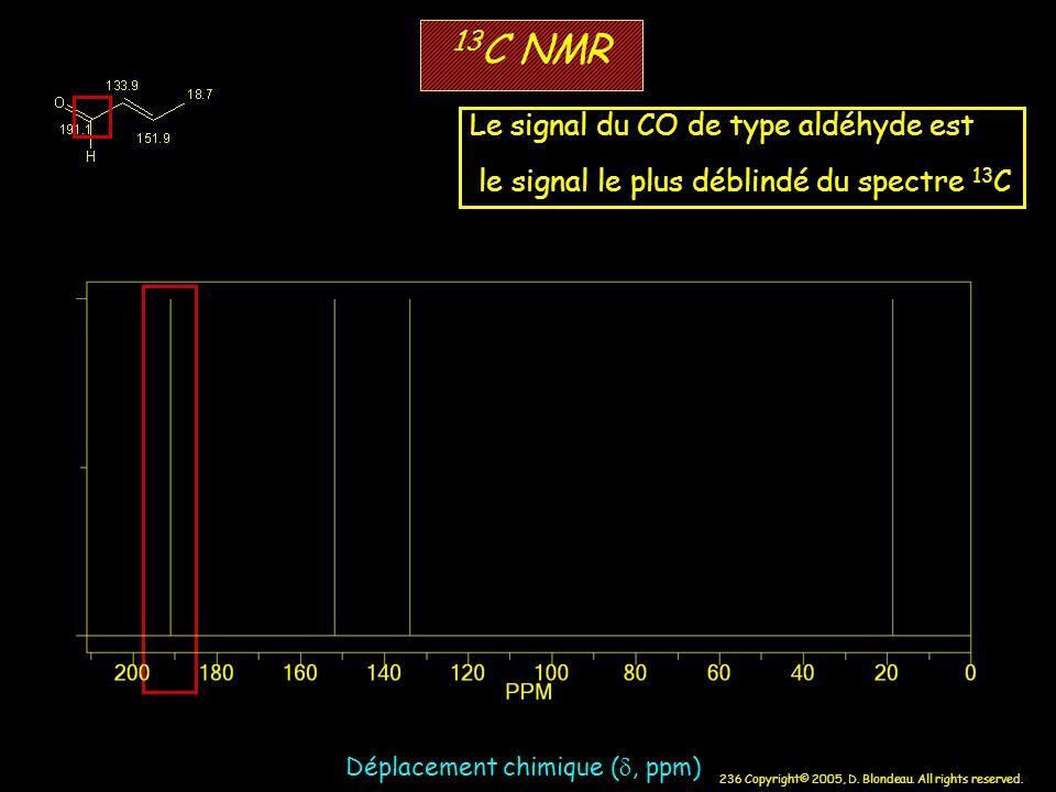 236 Copyright© 2005, D. Blondeau. All rights reserved. 13 C NMR Déplacement chimique (, ppm) Le signal du CO de type aldéhyde est le signal le plus dé