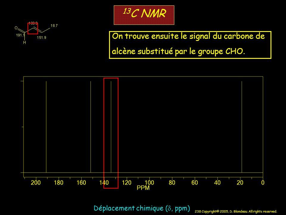 238 Copyright© 2005, D. Blondeau. All rights reserved. 13 C NMR Déplacement chimique (, ppm) On trouve ensuite le signal du carbone de alcène substitu