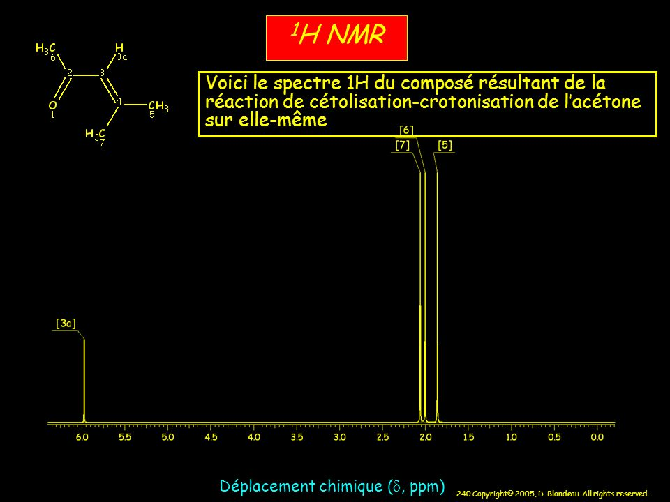 240 Copyright© 2005, D. Blondeau. All rights reserved. 1 H NMR Déplacement chimique (, ppm) Voici le spectre 1H du composé résultant de la réaction de