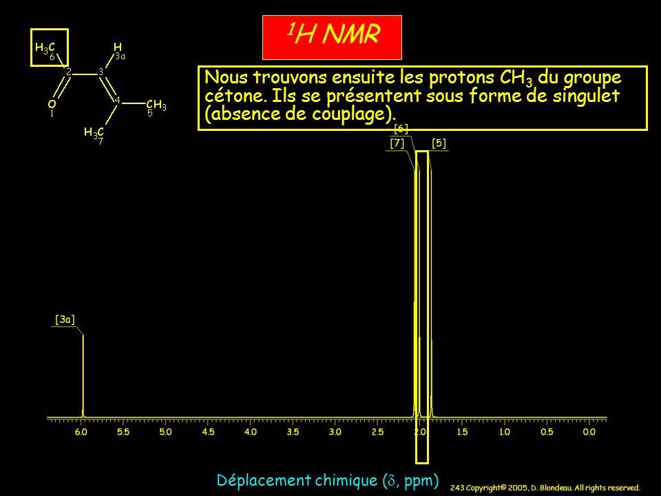 243 Copyright© 2005, D. Blondeau. All rights reserved. 1 H NMR Déplacement chimique (, ppm) Nous trouvons ensuite les protons CH 3 du groupe cétone. I