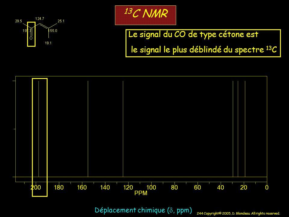 244 Copyright© 2005, D. Blondeau. All rights reserved. 13 C NMR Déplacement chimique (, ppm) Le signal du CO de type cétone est le signal le plus débl