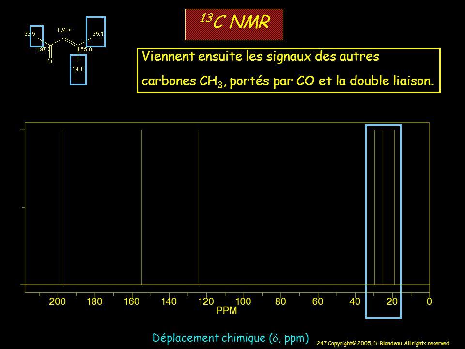 247 Copyright© 2005, D. Blondeau. All rights reserved. 13 C NMR Déplacement chimique (, ppm) Viennent ensuite les signaux des autres carbones CH 3, po