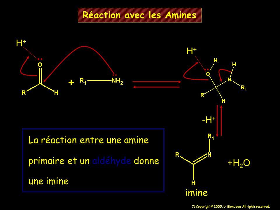 71 Copyright© 2005, D. Blondeau. All rights reserved. Réaction avec les Amines.. H+H+ +H 2 O La réaction entre une amine primaire et un aldéhyde donne