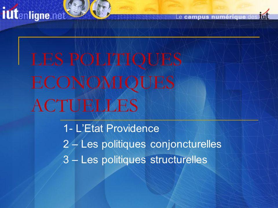 LES POLITIQUES ECONOMIQUES ACTUELLES 1- LEtat Providence 2 – Les politiques conjoncturelles 3 – Les politiques structurelles