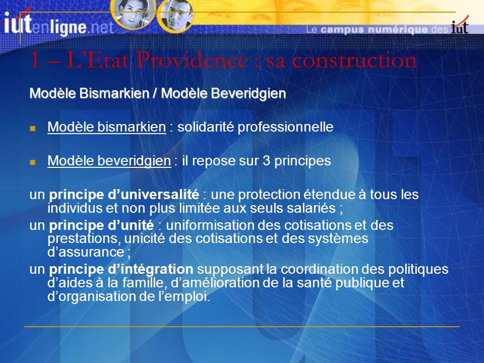 1 – LEtat Providence : sa construction Modèle Bismarkien / Modèle Beveridgien Modèle bismarkien : solidarité professionnelle Modèle beveridgien : il r