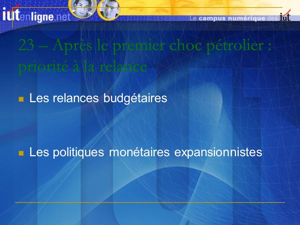 23 – Après le premier choc pétrolier : priorité à la relance Les relances budgétaires Les politiques monétaires expansionnistes
