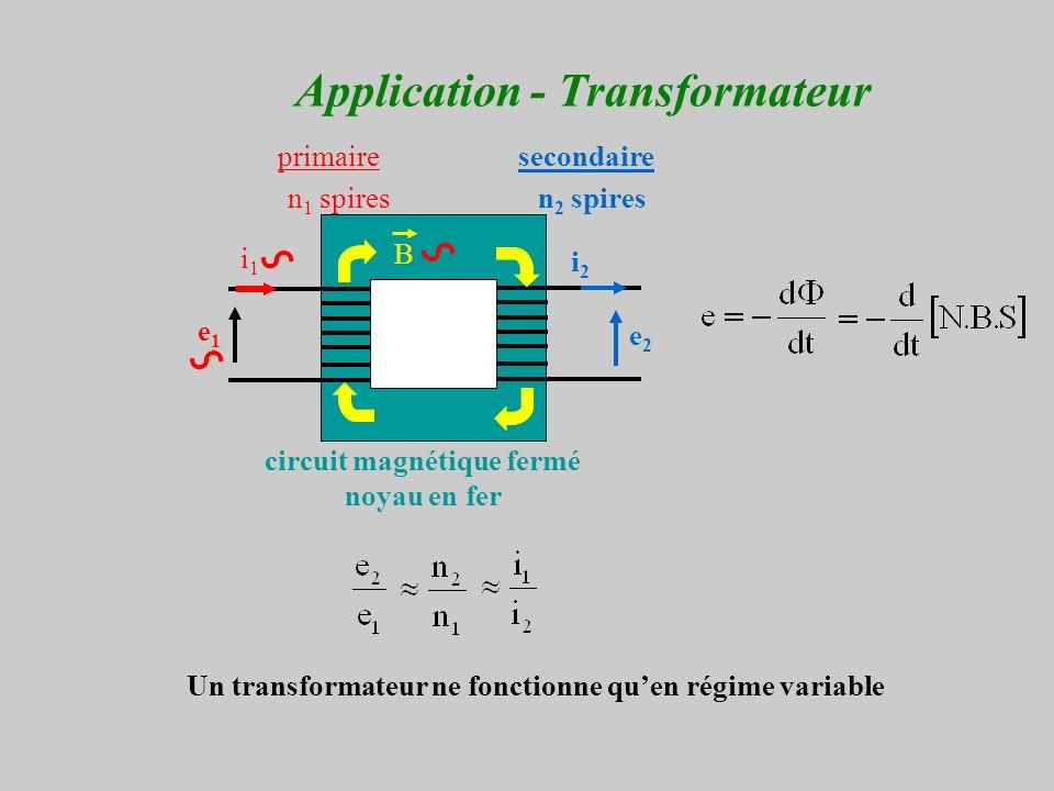 Application - Transformateur e1e1 i1i1 i2i2 n 1 spires primaire n 2 spires secondaire circuit magnétique fermé noyau en fer e2e2 B Un transformateur ne fonctionne quen régime variable