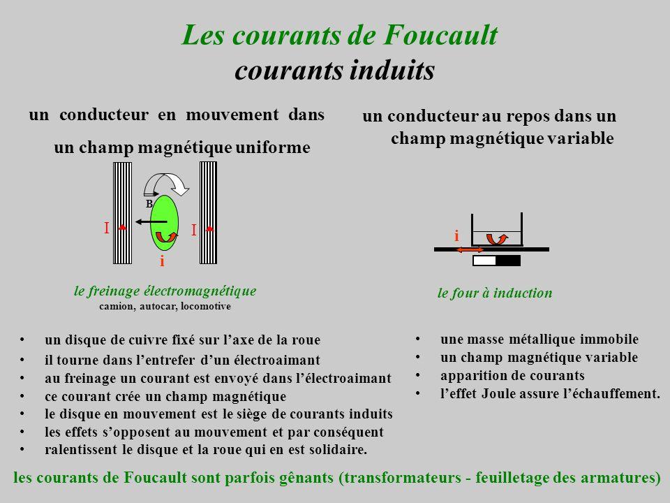 Les courants de Foucault courants induits I I B i un conducteur au repos dans un champ magnétique variable un conducteur en mouvement dans un champ magnétique uniforme i le freinage électromagnétique camion, autocar, locomotive un disque de cuivre fixé sur laxe de la roue il tourne dans lentrefer dun électroaimant au freinage un courant est envoyé dans lélectroaimant ce courant crée un champ magnétique le disque en mouvement est le siège de courants induits les effets sopposent au mouvement et par conséquent ralentissent le disque et la roue qui en est solidaire.