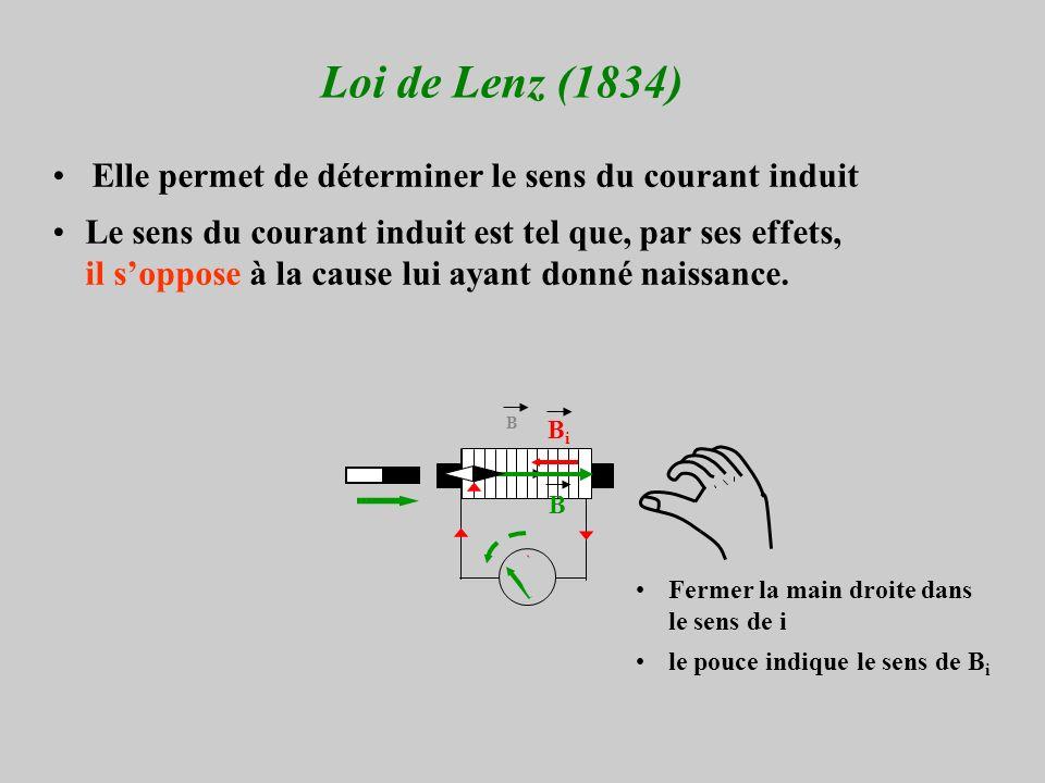 Loi de Lenz (1834) Elle permet de déterminer le sens du courant induit Le sens du courant induit est tel que, par ses effets, il soppose à la cause lui ayant donné naissance.