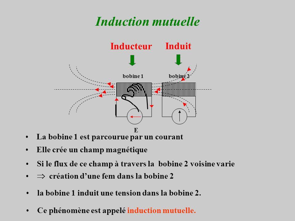 bobine 2 Induction mutuelle E bobine 1 La bobine 1 est parcourue par un courant Si le flux de ce champ à travers la bobine 2 voisine varie création dune fem dans la bobine 2 la bobine 1 induit une tension dans la bobine 2.