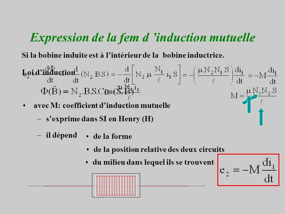 Expression de la fem d induction mutuelle avec M: coefficient dinduction mutuelle –sexprime dans SI en Henry (H) –il dépend Si la bobine induite est à lintérieur de la bobine inductrice.